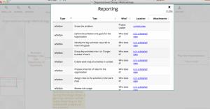 Skore_reporting