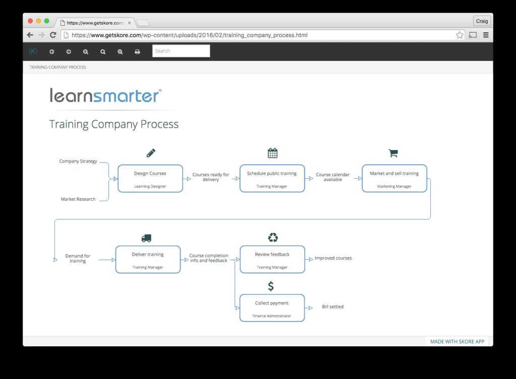 training_company_process