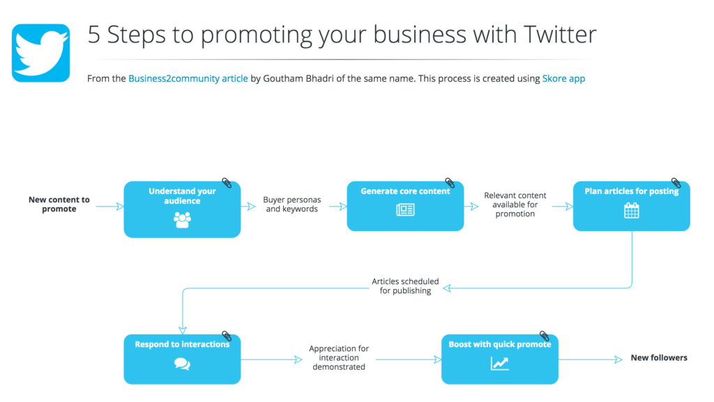 promote_your_business_with_twitter