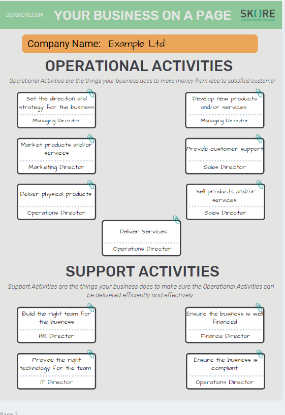 Describe Business Activities with the Skore Business on a Page Template