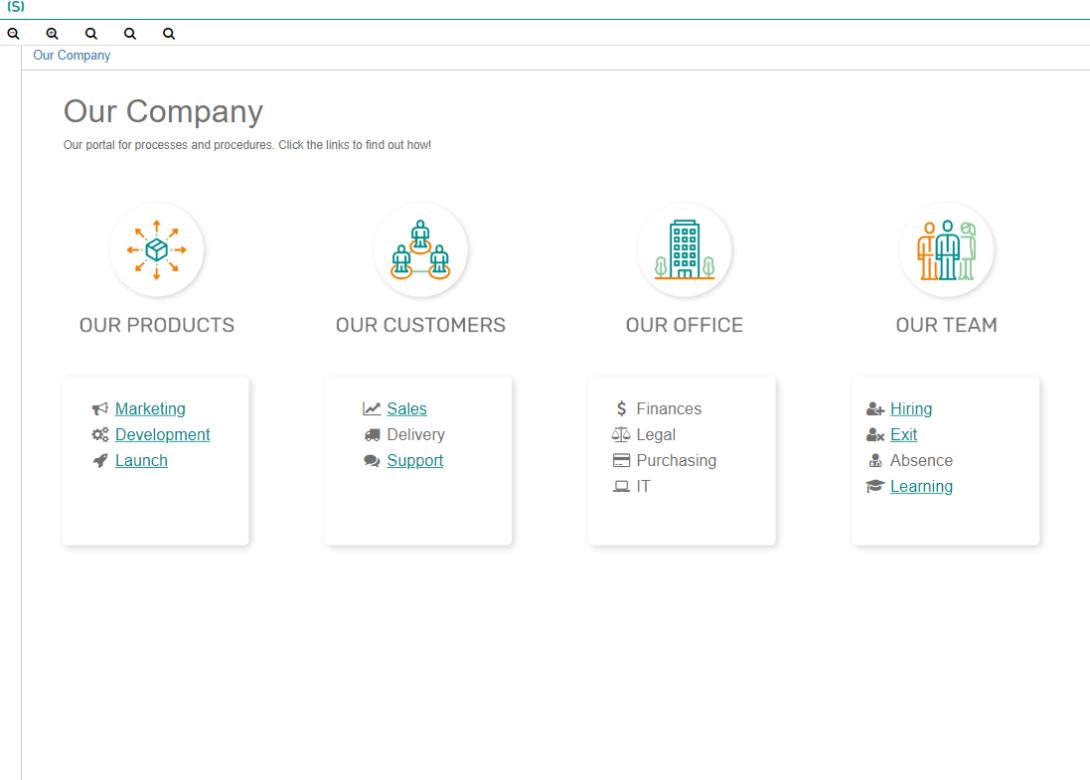 Skore Portal Processes