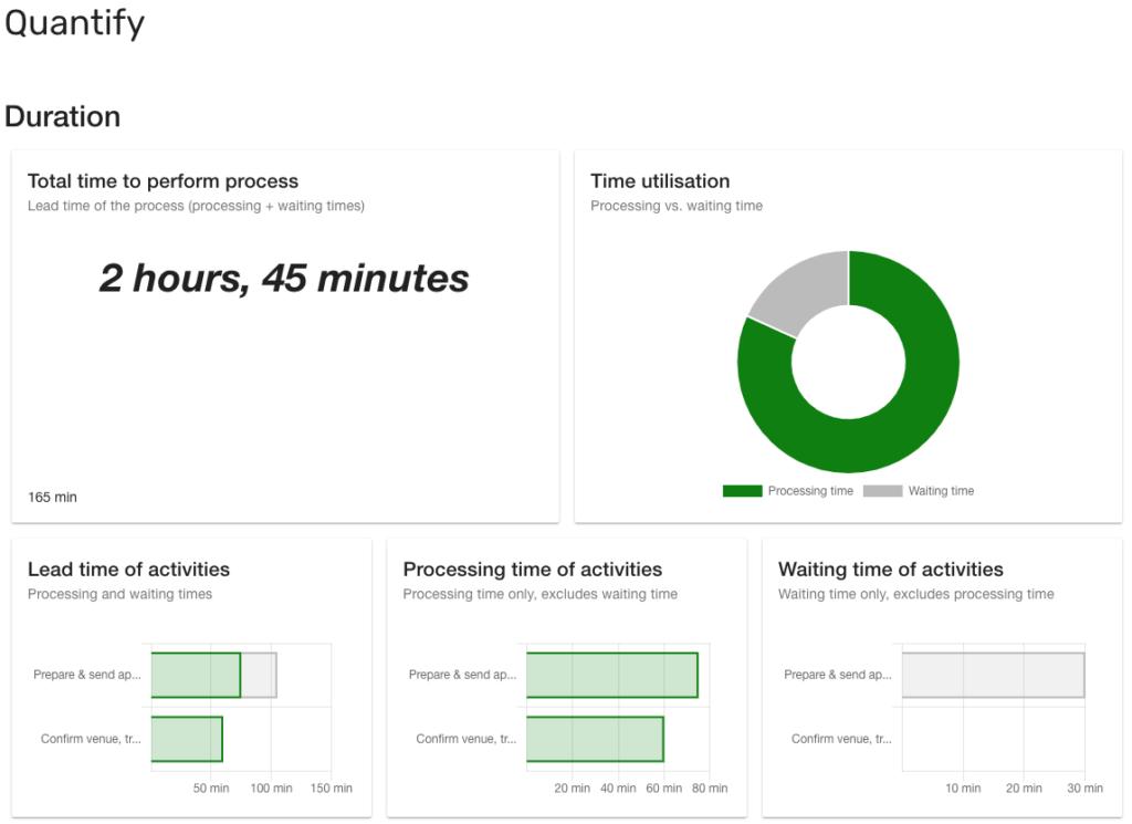 Quantify Module Report