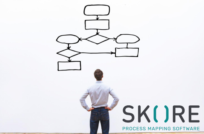 Compare Skore to Business Process Tools